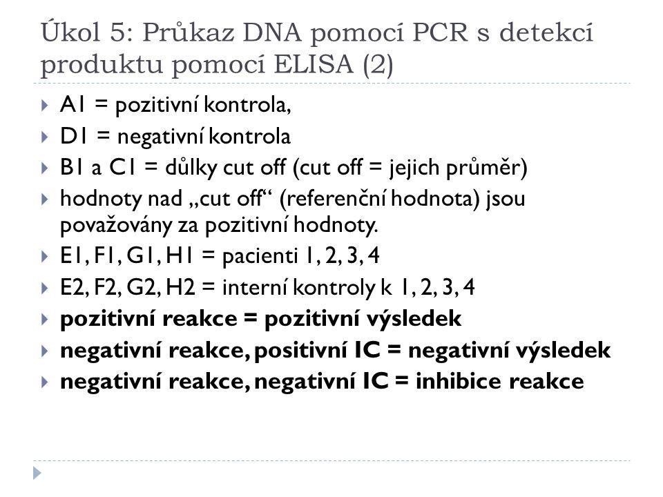 Úkol 5: Průkaz DNA pomocí PCR s detekcí produktu pomocí ELISA (2)  A1 = pozitivní kontrola,  D1 = negativní kontrola  B1 a C1 = důlky cut off (cut