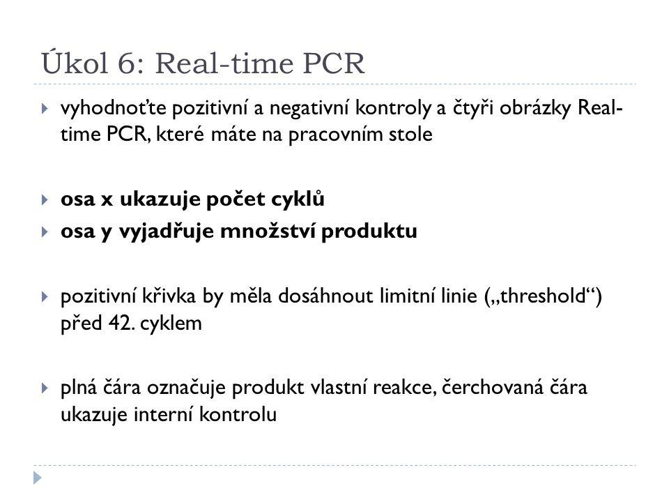 Úkol 6: Real-time PCR  vyhodnoťte pozitivní a negativní kontroly a čtyři obrázky Real- time PCR, které máte na pracovním stole  osa x ukazuje počet