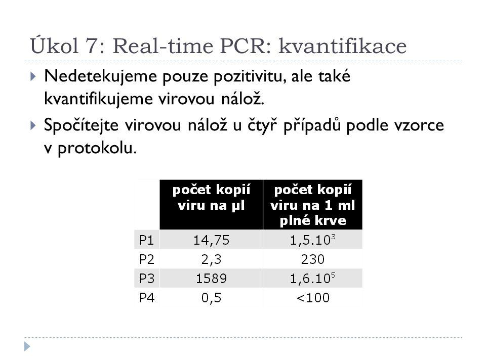 Úkol 7: Real-time PCR: kvantifikace  Nedetekujeme pouze pozitivitu, ale také kvantifikujeme virovou nálož.  Spočítejte virovou nálož u čtyř případů