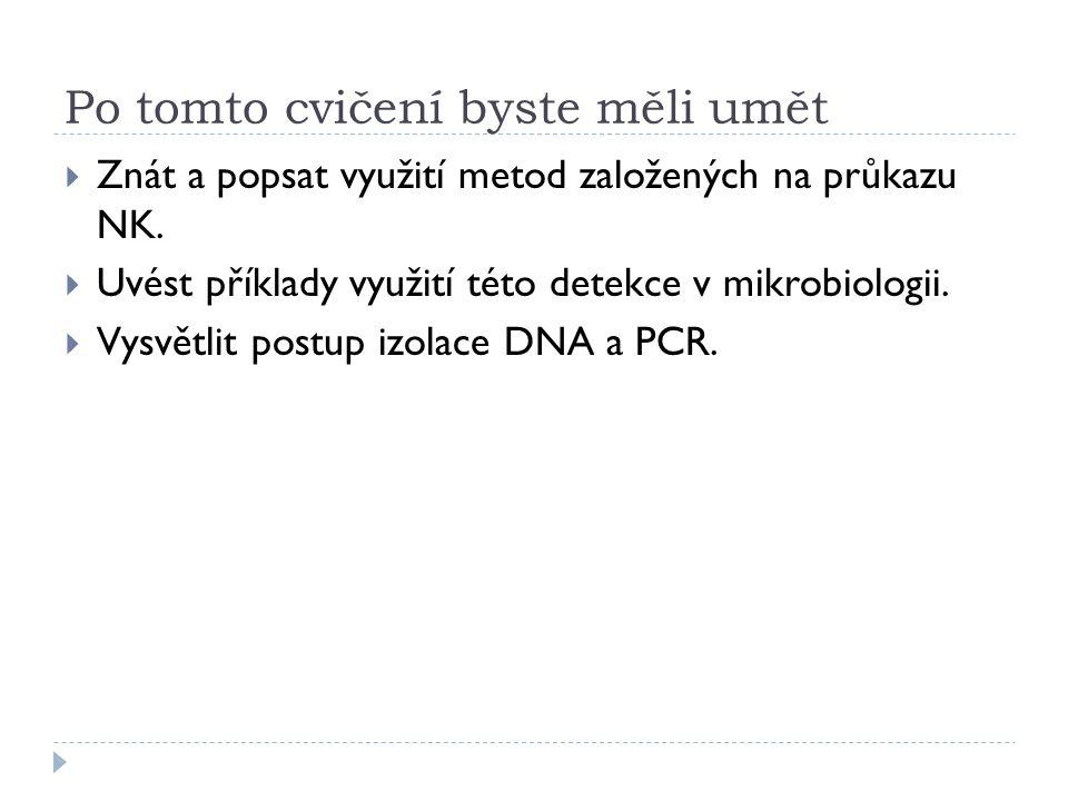 Po tomto cvičení byste měli umět  Znát a popsat využití metod založených na průkazu NK.  Uvést příklady využití této detekce v mikrobiologii.  Vysv