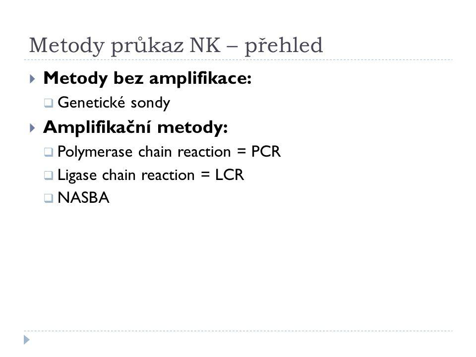 Metody průkaz NK – přehled  Metody bez amplifikace:  Genetické sondy  Amplifikační metody:  Polymerase chain reaction = PCR  Ligase chain reactio