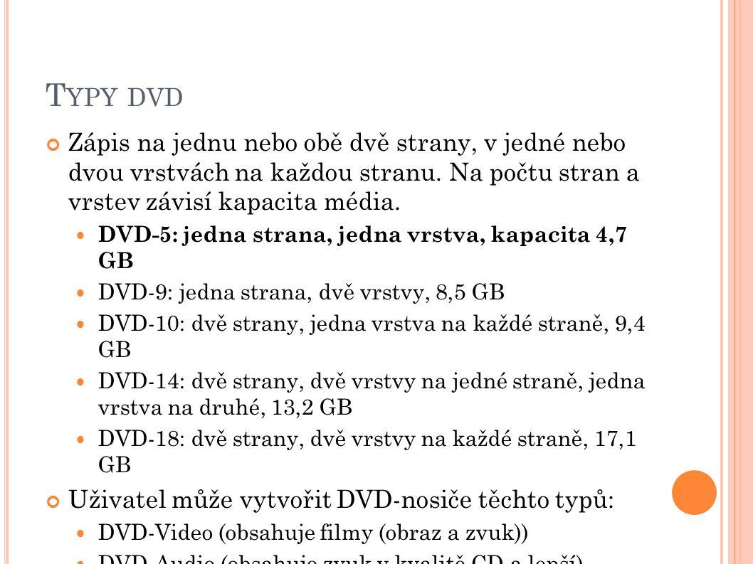 T YPY DVD DVD-ROM Pouze pro čtení, vyrábí se lisováním DVD-R Pouze pro jeden zápis Drží se technologie CD Dokázali přehrát i starší mechaniky DVD+R Pouze pro jeden zápis Rozdíl od DVD-R je v technologii, novější typ DVD-RW přepisovatelné DVD-RAM Libovolně přepisovatelné Podobná funkce jako pevný disk, málo známé