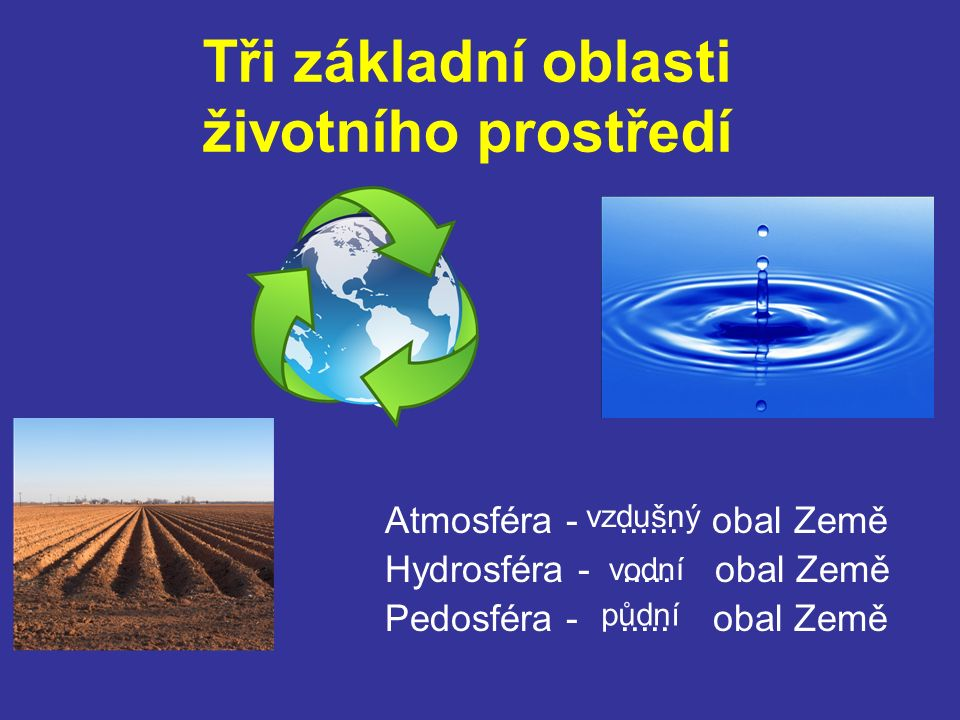 Atmosféra -...... obal Země Hydrosféra -..... obal Země Pedosféra -.....