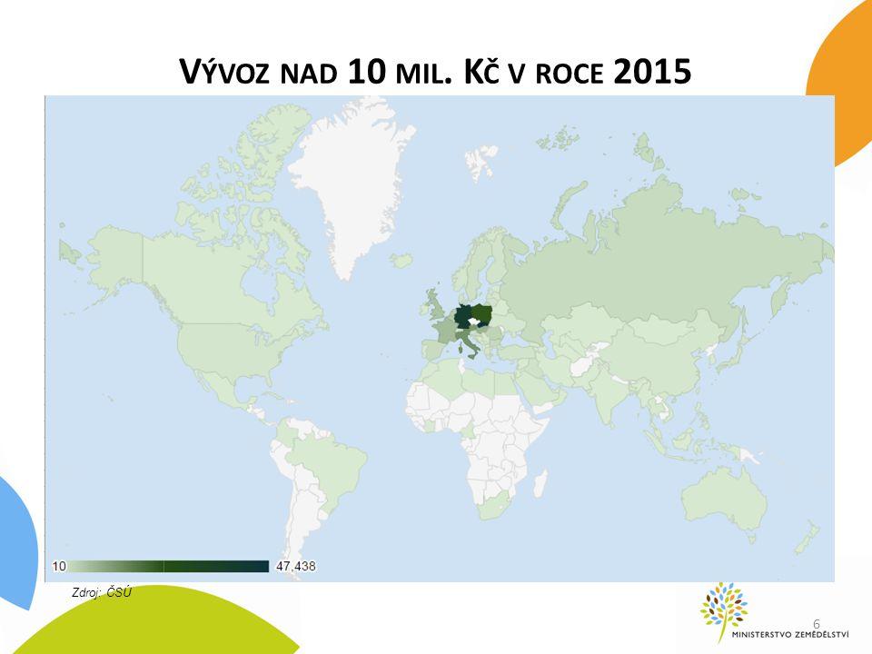 V ÝVOZ NAD 10 MIL. K Č V ROCE 2015 6 Zdroj: ČSÚ