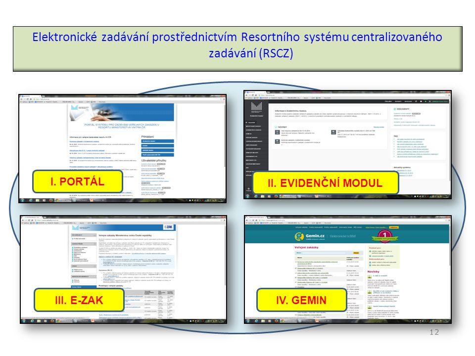 www.qcm.cz Malé resorty ÚOSS (průměr. počet podříz.