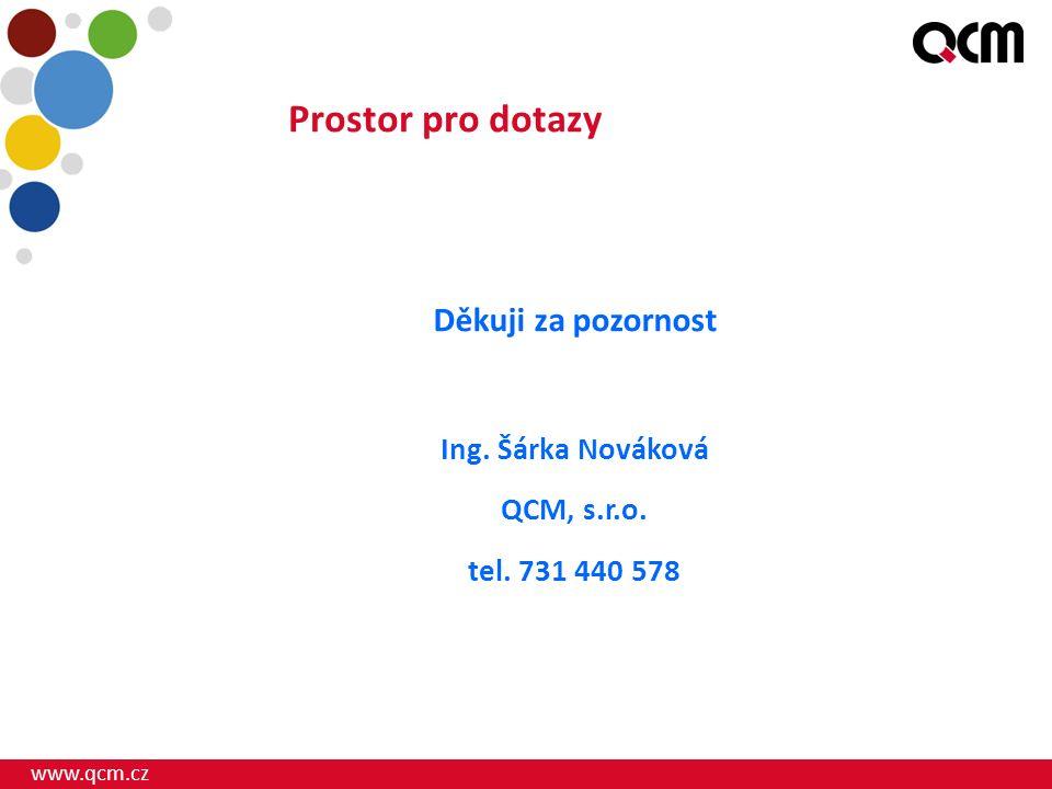 www.qcm.cz Porovnání cen, za které se nakupovalo před zahájením centrálních nákupů s cenami, za které bylo nakupováno z centrálně uzavřených smluv.