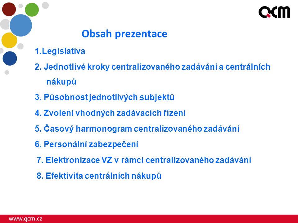 www.qcm.cz 1.Legislativa 2.Jednotlivé kroky centralizovaného zadávání a centrálních nákupů 3.