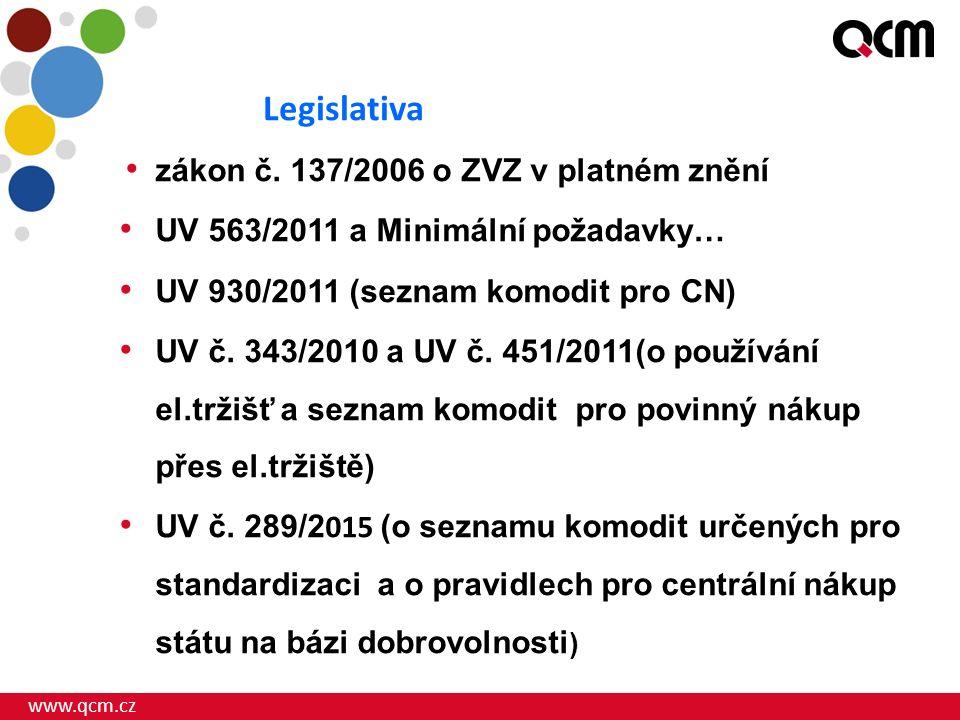 www.qcm.cz 1.Legislativa 2. Jednotlivé kroky centralizovaného zadávání a centrálních nákupů 3.