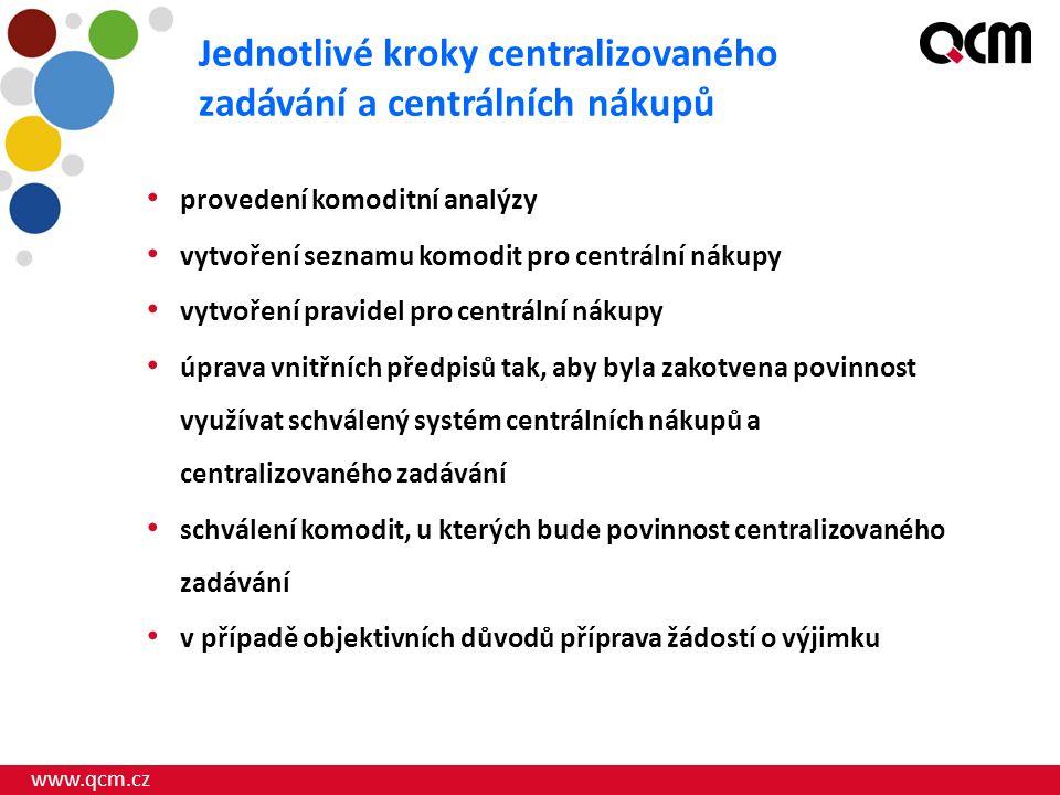 www.qcm.cz provedení komoditní analýzy vytvoření seznamu komodit pro centrální nákupy vytvoření pravidel pro centrální nákupy úprava vnitřních předpisů tak, aby byla zakotvena povinnost využívat schválený systém centrálních nákupů a centralizovaného zadávání schválení komodit, u kterých bude povinnost centralizovaného zadávání v případě objektivních důvodů příprava žádostí o výjimku Jednotlivé kroky centralizovaného zadávání a centrálních nákupů