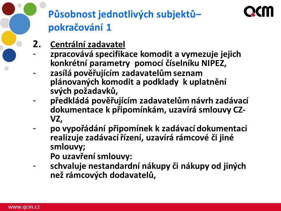 www.qcm.cz 2.