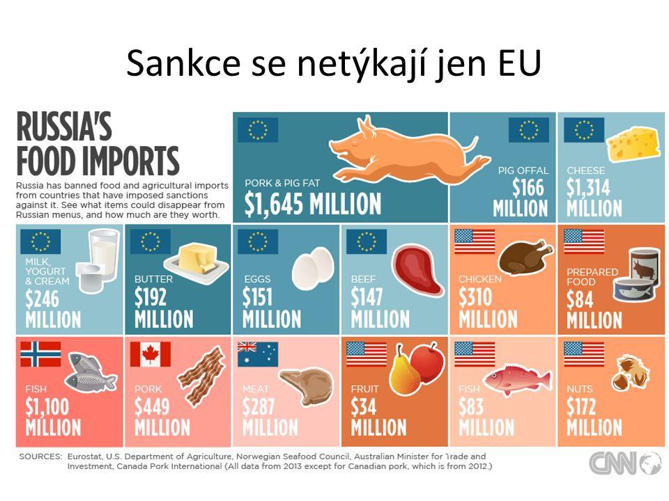 Sankce se netýkají jen EU