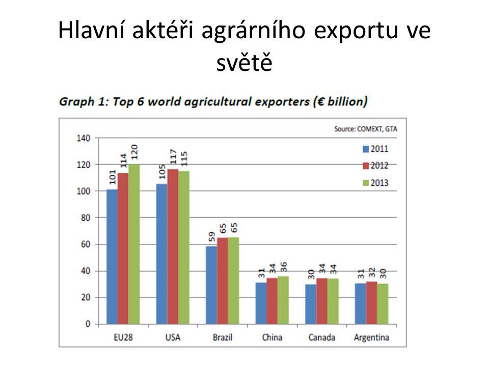 Hlavní aktéři agrárního exportu ve světě