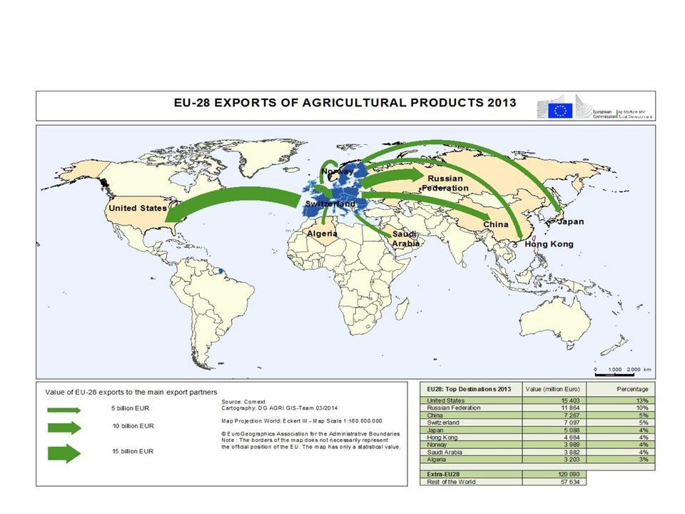 Teritoriální struktura agrárního importu zemí EU