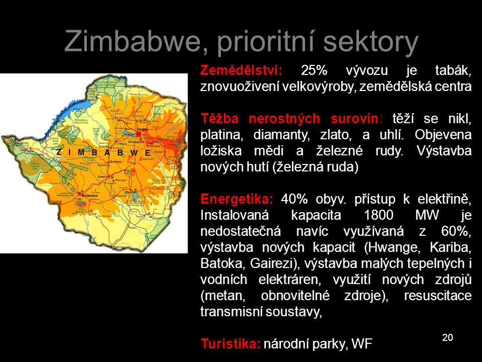 Zimbabwe, prioritní sektory Zemědělství: 25% vývozu je tabák, znovuoživení velkovýroby, zemědělská centra Těžba nerostných surovin: těží se nikl, plat