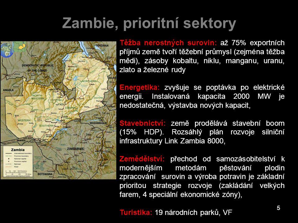 Zambie, prioritní sektory Těžba nerostných surovin: až 75% exportních příjmů země tvoří těžební průmysl (zejména těžba mědi), zásoby kobaltu, niklu, m