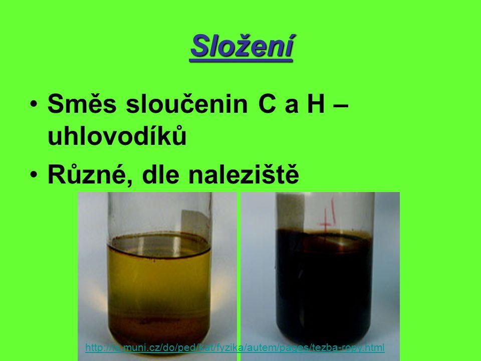 Složení Směs sloučenin C a H – uhlovodíků Různé, dle naleziště http://is.muni.cz/do/ped/kat/fyzika/autem/pages/tezba-ropy.html