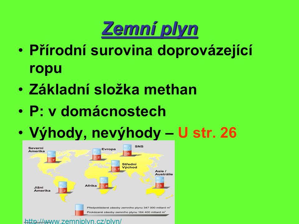 Zemní plyn Přírodní surovina doprovázející ropu Základní složka methan P: v domácnostech Výhody, nevýhody – U str.