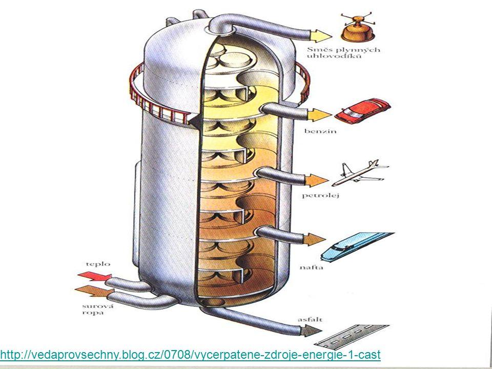 http://vedaprovsechny.blog.cz/0708/vycerpatene-zdroje-energie-1-cast
