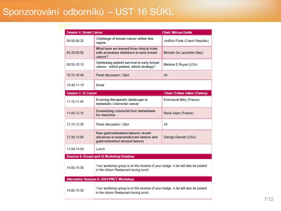 Sponzorování odborníků – UST 16 SÚKL 7/12