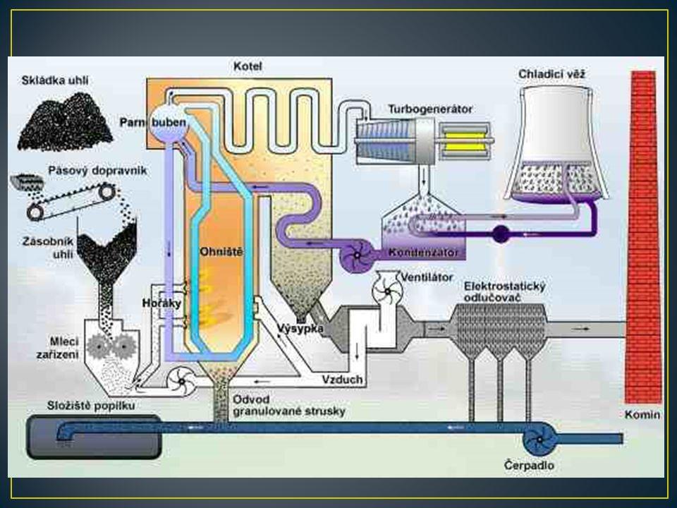 1) skládka paliva, úprava paliva - drtící stanice (třídiče a 2 nebo více drtičů) - mlýnice – ústřední nebo pro každý kotel 1 mlýn - sušení 2) kotelna (hlavní část) - velké parní kotle s ohříváky vzduchu, přehříváky páry, předhříváky napájecí vody, elektrostatické odlučovače popílku a odsiřovací zařízení umístěny mezi kotel a komín 3) strojovna (parní turbíny s turboalternátory – do výkonu 50 MW nad okružní chlazení vzduchem, který se ochlazuje ve vodním chladiči, nad 50 MW okružní chlazení vodíkem – má 7x lepší tepelnou vodivost než vzduch) 4) chladící okruh (kondenzátory, chladící věže) 5) přípona přídavné vody + odplyňovač 6) skládka odpadu (popílek) – na odkaliště (ve směs z H2O) 7) velín 8) rozvodna