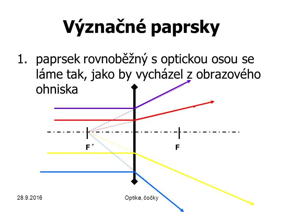 28.9.2016Optika, čočky Význačné paprsky 1.paprsek rovnoběžný s optickou osou se láme tak, jako by vycházel z obrazového ohniska FF´