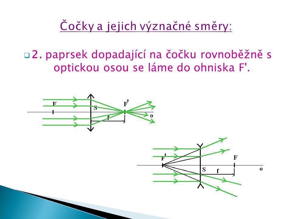  2. paprsek dopadající na čočku rovnoběžně s optickou osou se láme do ohniska F .