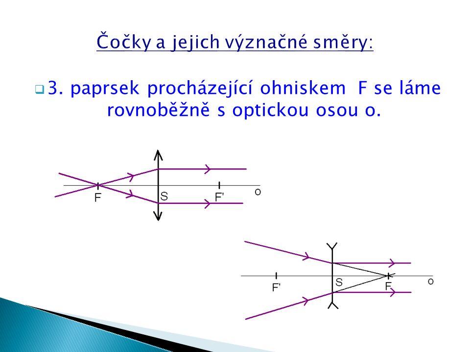  3. paprsek procházející ohniskem F se láme rovnoběžně s optickou osou o.