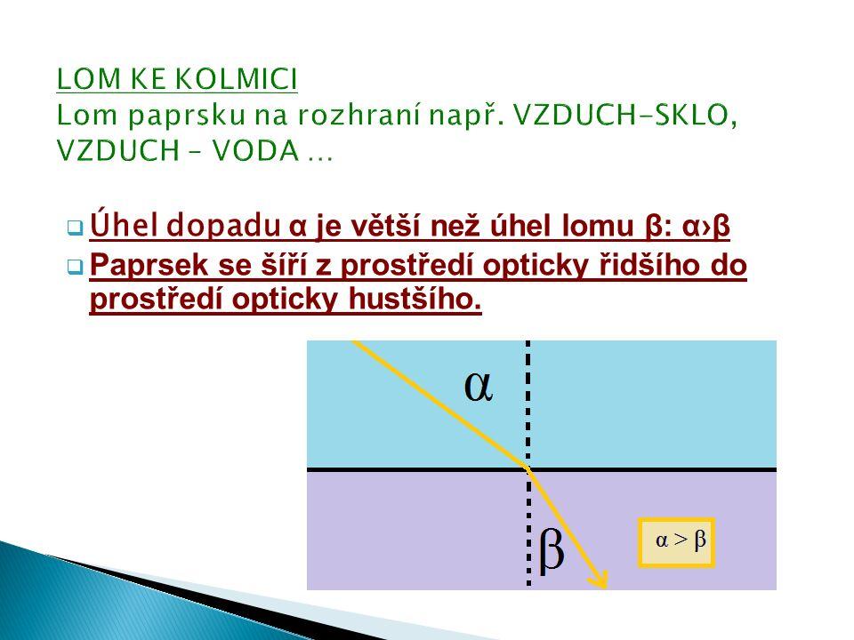  Úhel dopadu α je menší než úhel lomu β: α‹β  Paprsek se šíří z prostředí opticky hustšího do prostředí opticky řidšího.