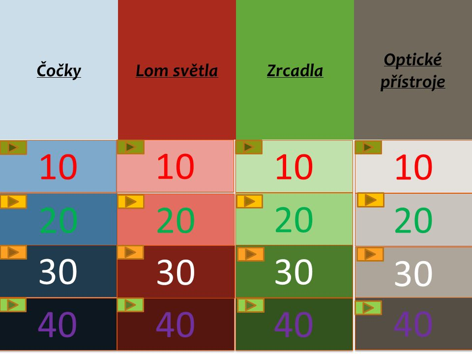 ČočkyLom světlaZrcadla Optické přístroje 10 20 30 40 10 20 30 40 10 20 30 40 10 20 30 40