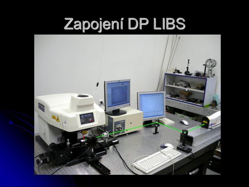 Zapojení DP LIBS