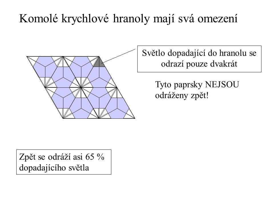 Krychlové hranoly Tyto optické prvky dnes používají všechny prizmatické fólie Každý příchozí světelný paprsek podstupuje tři zrcadlové odrazy –Na každ