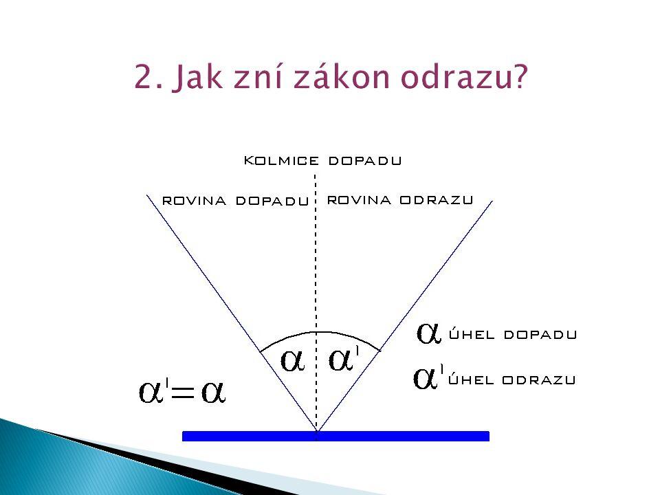  Při dopadu světelných paprsků na rozhraní dvou prostředí se úhel odrazu rovná úhlu dopadu.