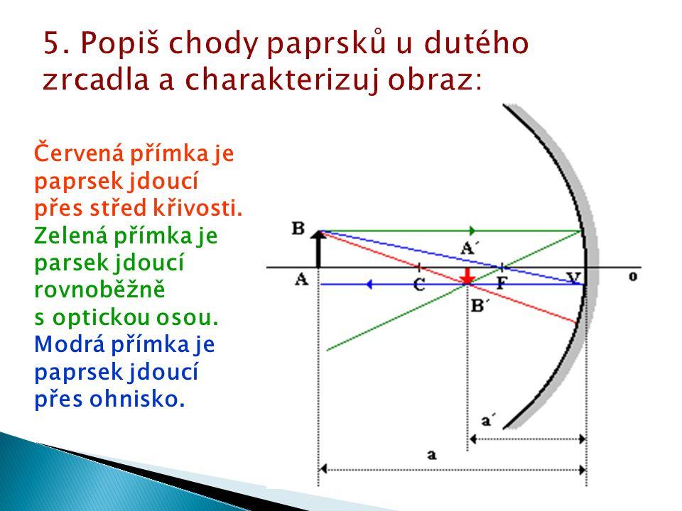  Paprsek jdoucí přes střed křivosti se odráží po stejné přímce zpět.