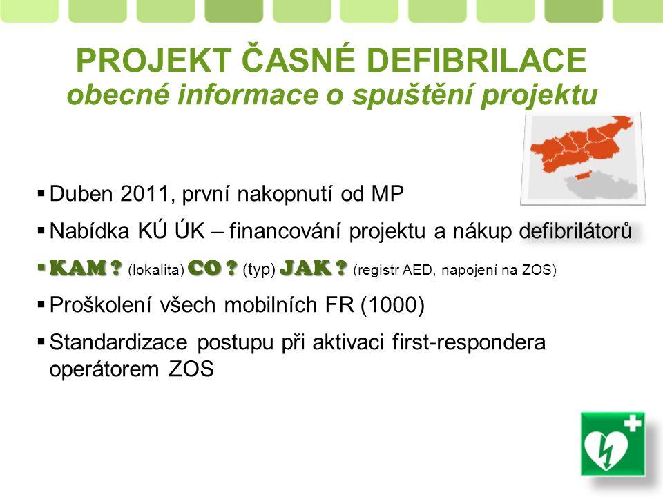 Page  2  Duben 2011, první nakopnutí od MP  Nabídka KÚ ÚK – financování projektu a nákup defibrilátorů  KAM .