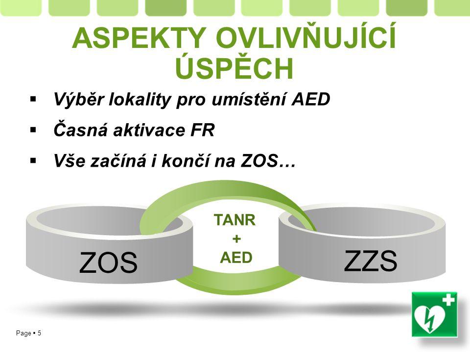 Page  6 VYHODNOCOVÁNÍ AKTIVACE FR  Protokol o aktivaci FR  Stahování dat z použitých AED (instalace softwaru)