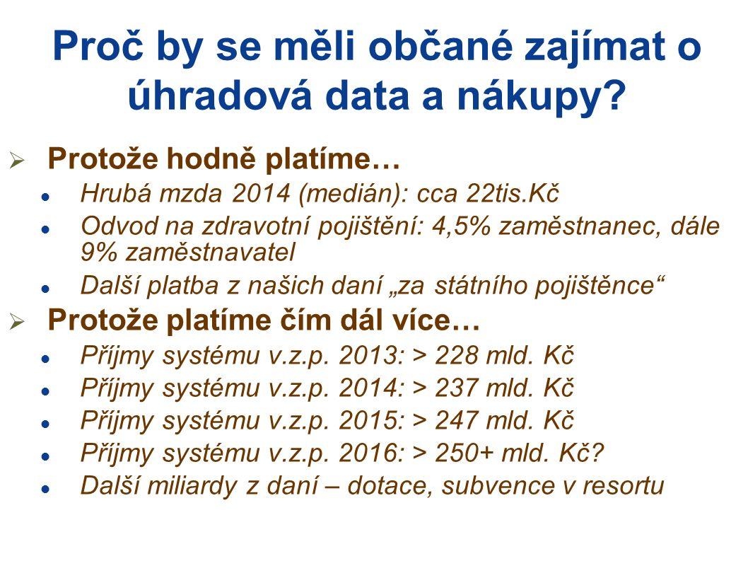 Proč by se měli občané zajímat o úhradová data a nákupy.