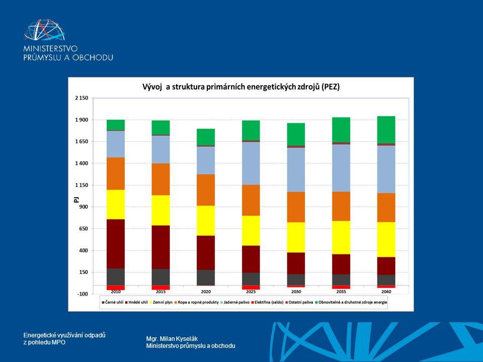 Mgr. Milan Kyselák Ministerstvo průmyslu a obchodu Energetické využívání odpadů z pohledu MPO