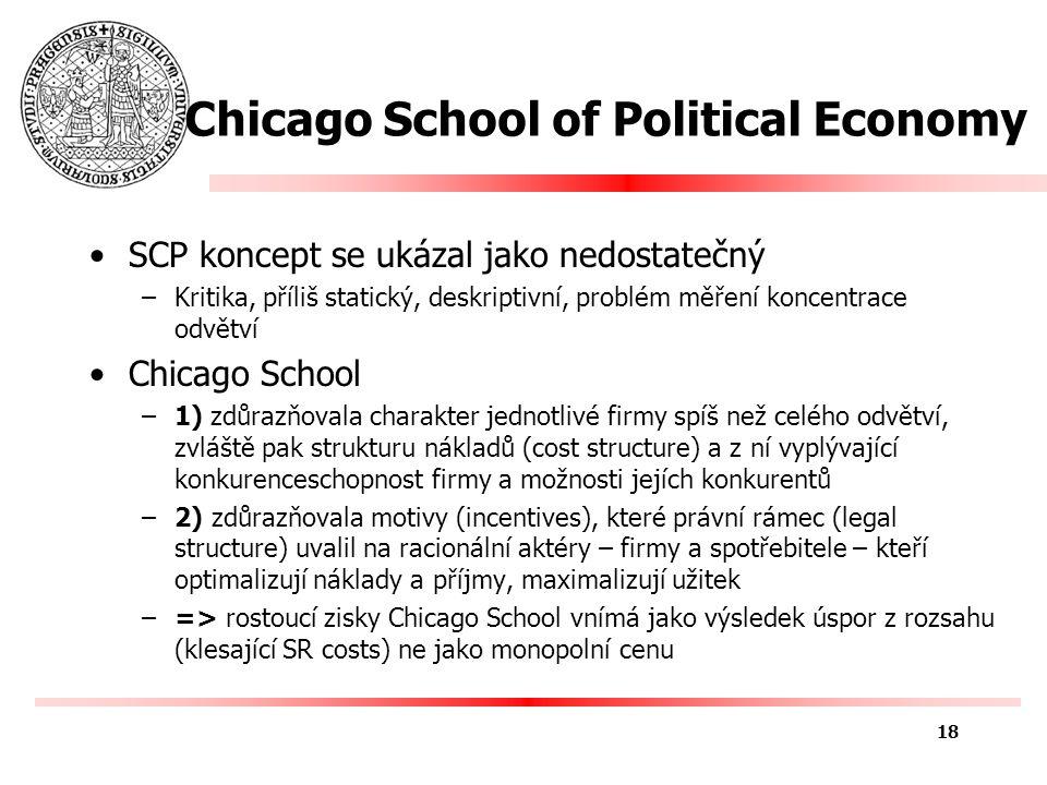 Chicago School of Political Economy Pozitivní teorie regulace Náklady určeny strukturou trhu Chování firmy určeno jejími incentives (motivy) Soutěžní prostředí na trhu daného odvětví je určeno strukturou nákladů firem na trhu Úspory z rozsahu mohou vyvážit koncentrovanou strukturu odvětví 19