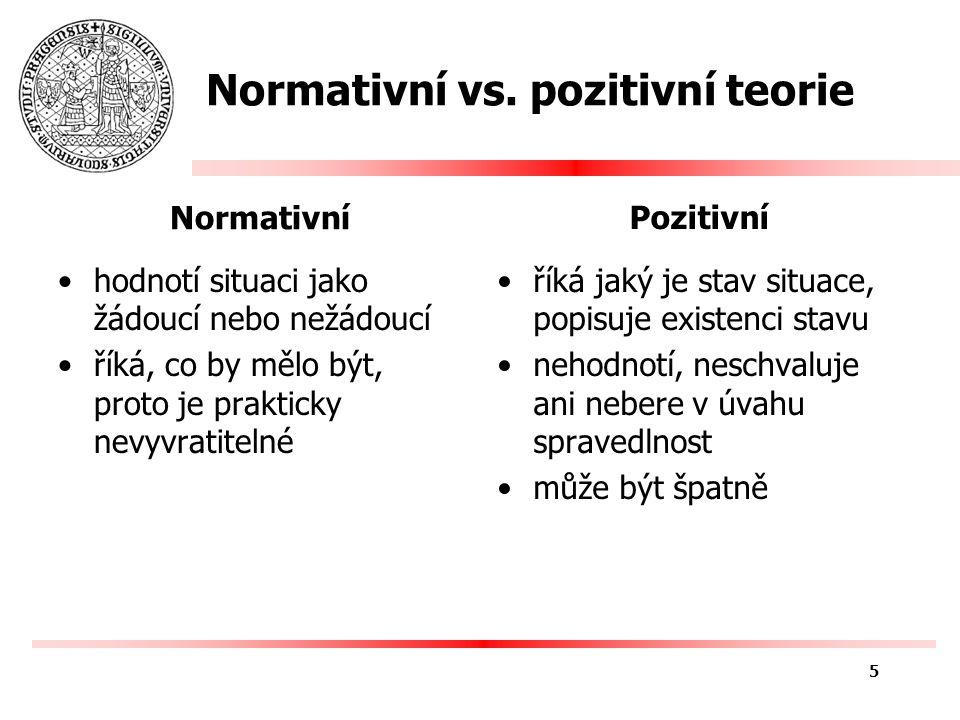 Normativní vs.pozitivní teorie Normativní Je regulace prospěšná.
