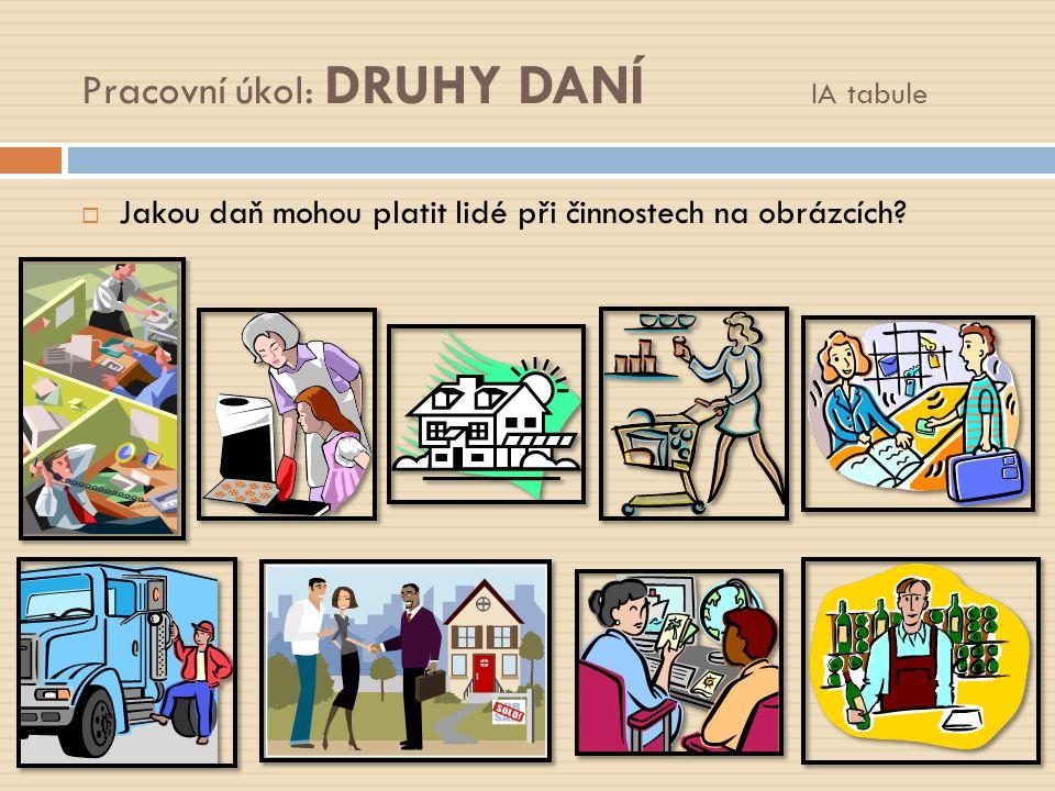 Pracovní úkol: DRUHY DANÍ IA tabule  Jakou daň mohou platit lidé při činnostech na obrázcích
