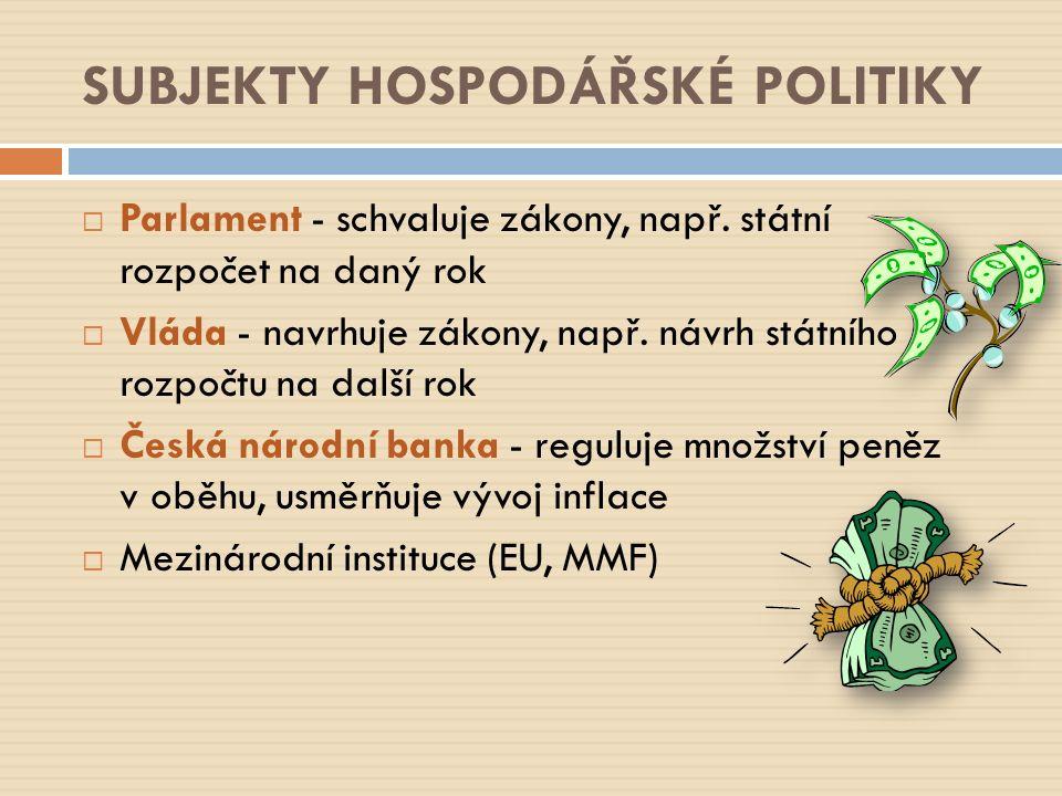 SUBJEKTY HOSPODÁŘSKÉ POLITIKY  Parlament - schvaluje zákony, např.