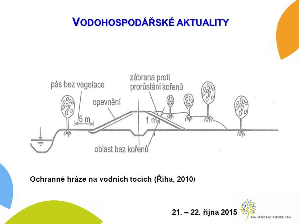 21. – 22. října 2015 V ODOHOSPODÁŘSKÉ AKTUALITY Ochranné hráze na vodních tocích (Říha, 2010 )