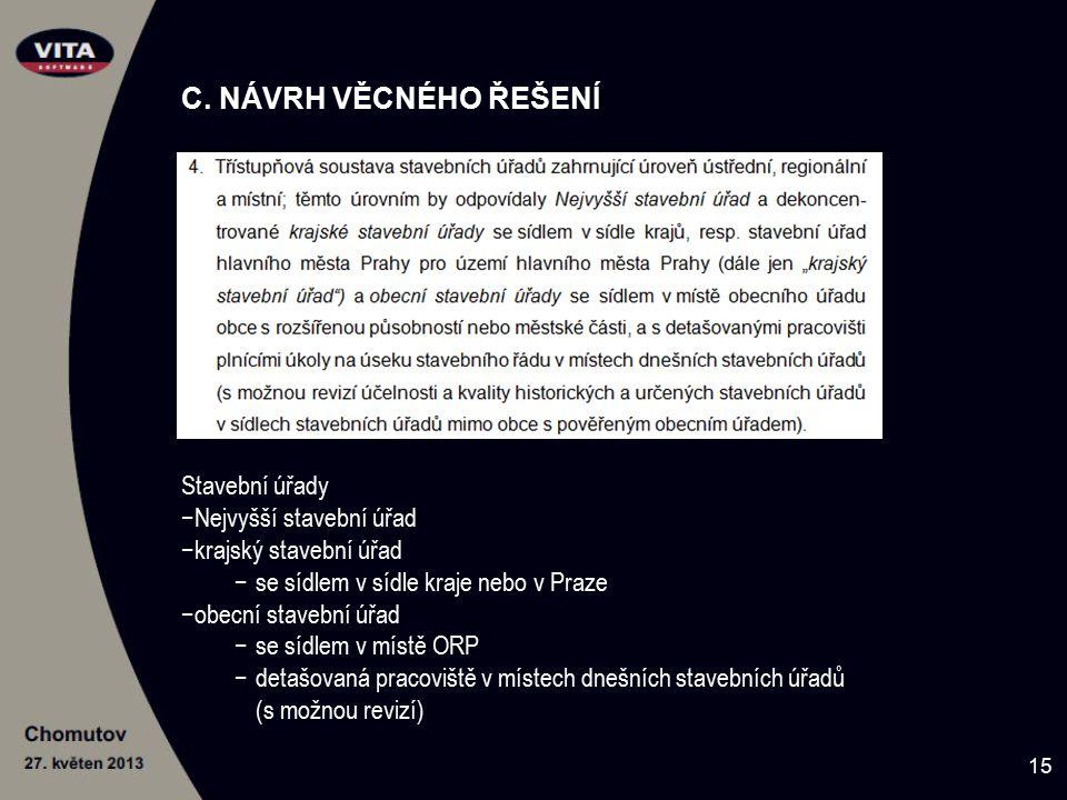 C. NÁVRH VĚCNÉHO ŘEŠENÍ Stavební úřady −Nejvyšší stavební úřad −krajský stavební úřad −se sídlem v sídle kraje nebo v Praze −obecní stavební úřad −se