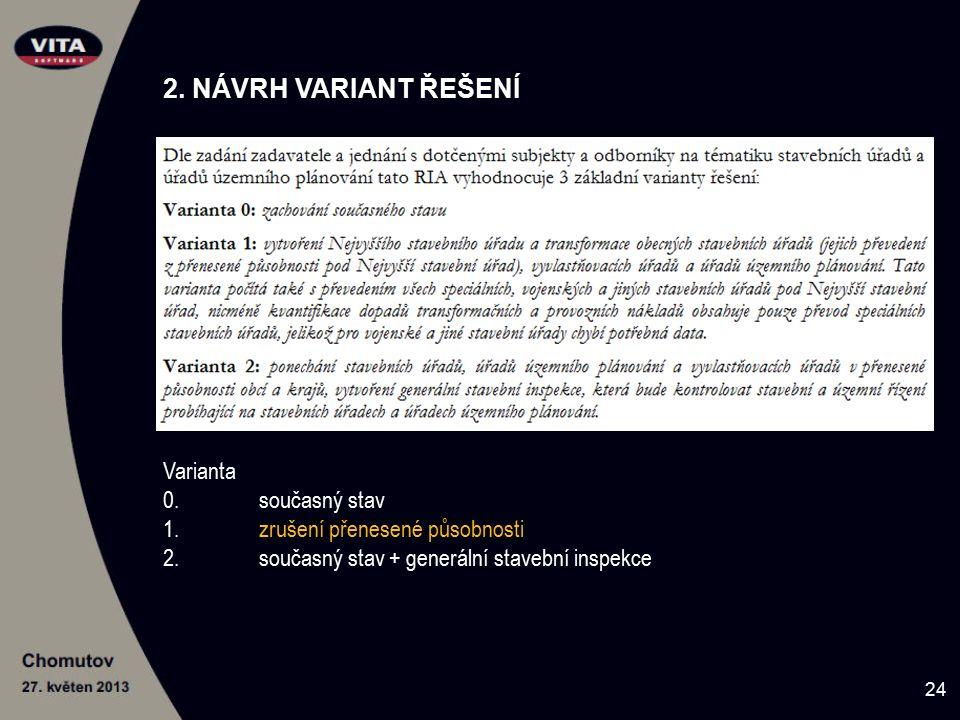 2. NÁVRH VARIANT ŘEŠENÍ Varianta 0.současný stav 1. zrušení přenesené působnosti 2.současný stav + generální stavební inspekce 24