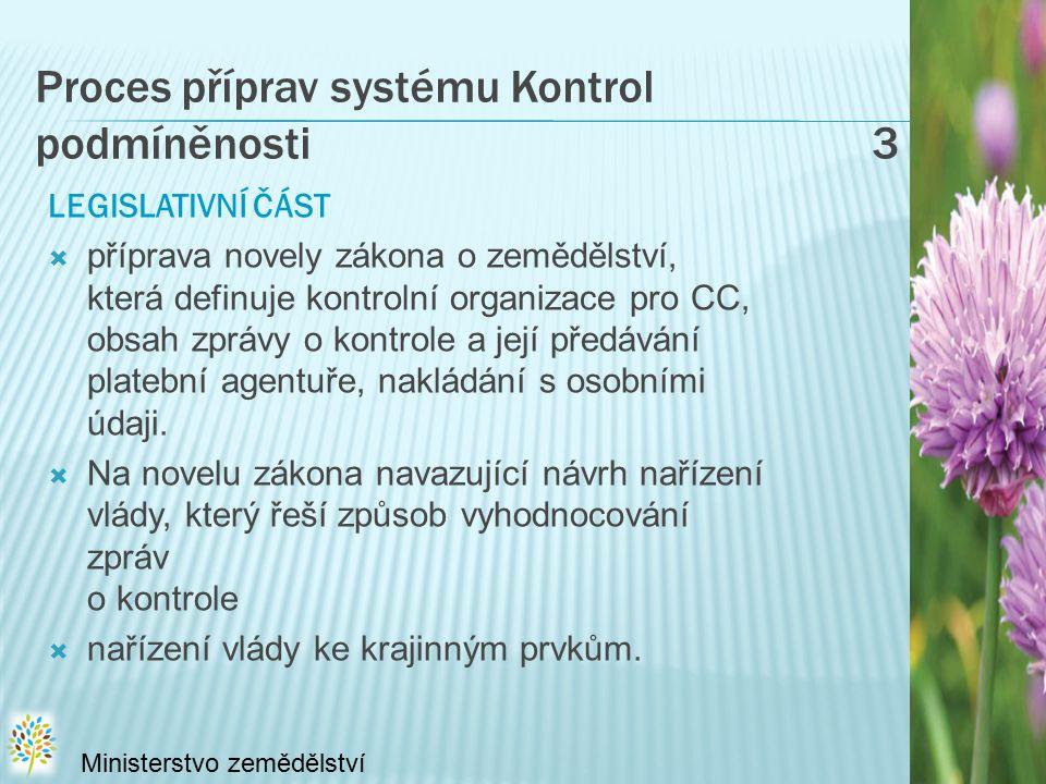 Proces příprav systému Kontrol podmíněnosti3 LEGISLATIVNÍ ČÁST  příprava novely zákona o zemědělství, která definuje kontrolní organizace pro CC, obs