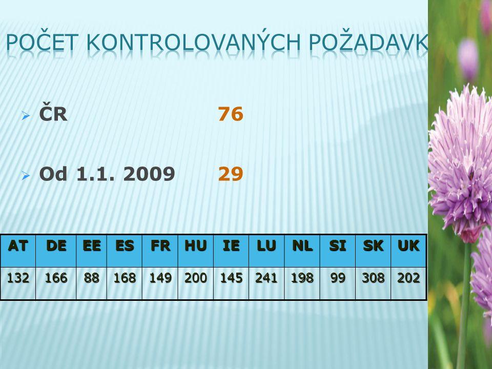  ČR 76  Od 1.1. 200929ATDEEEESFRHUIELUNLSISKUK1321668816814920014524119899308202