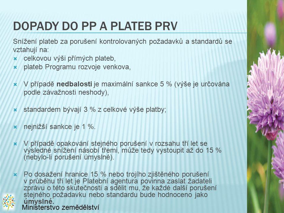 DOPADY DO PP A PLATEB PRV Snížení plateb za porušení kontrolovaných požadavků a standardů se vztahují na:  celkovou výši přímých plateb,  plateb Programu rozvoje venkova,  V případě nedbalosti je maximální sankce 5 % (výše je určována podle závažnosti neshody),  standardem bývají 3 % z celkové výše platby;  nejnižší sankce je 1 %.