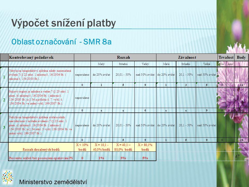 Výpočet snížení platby Ministerstvo zemědělství Oblast označování - SMR 8a