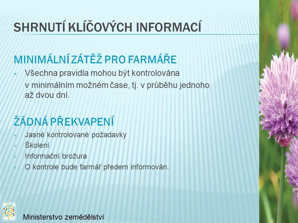 SHRNUTÍ KLÍČOVÝCH INFORMACÍ MINIMÁLNÍ ZÁTĚŽ PRO FARMÁŘE × Všechna pravidla mohou být kontrolována v minimálním možném čase, tj.