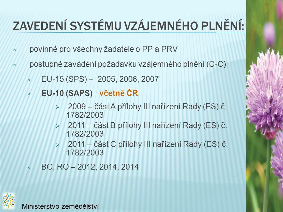ZAVEDENÍ SYSTÉMU VZÁJEMNÉHO PLNĚNÍ: × povinné pro všechny žadatele o PP a PRV × postupné zavádění požadavků vzájemného plnění (C-C) × EU-15 (SPS) – 2005, 2006, 2007 × EU-10 (SAPS) - včetně ČR  2009 – část A přílohy III nařízení Rady (ES) č.